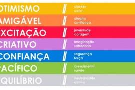 Consumo em cores