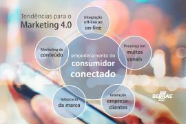 O que é Marketing Digital para Kotler?