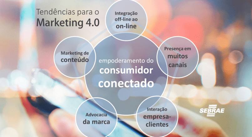O que é Marketing Digital para Kotler?