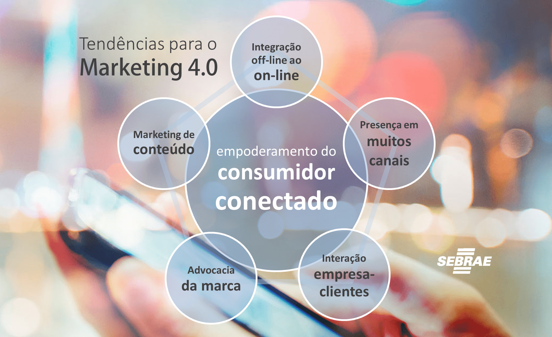 Marketing 4_0 Kotler