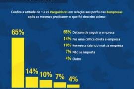 Boletim: O Mercado Potencial da Piscicultura em Megaeventos