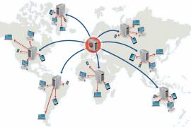 Otimizando seu e-commerce: Entendendo mais sobre CDN (Content Delivery Network)