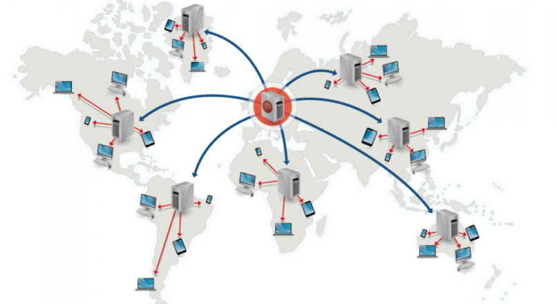 Otimizando seu e-commerce: Entendendo mais sobre CDN (Content Delivery Network)