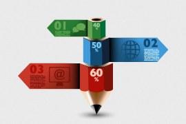 Métricas para o e-commerce de sucesso