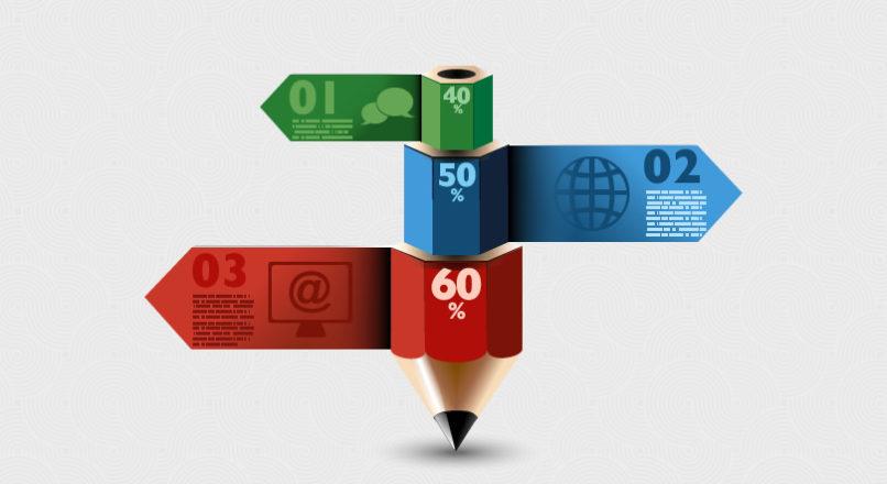 Boletim: Mídias sociais para individuais e pequenos negócios