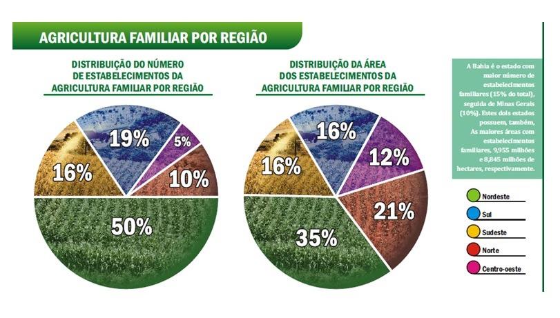 Agricultura Familiar_Miolo