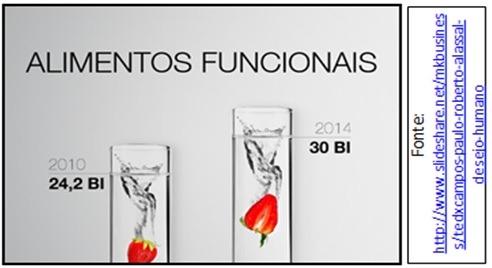 Alimentos Funcionais_2