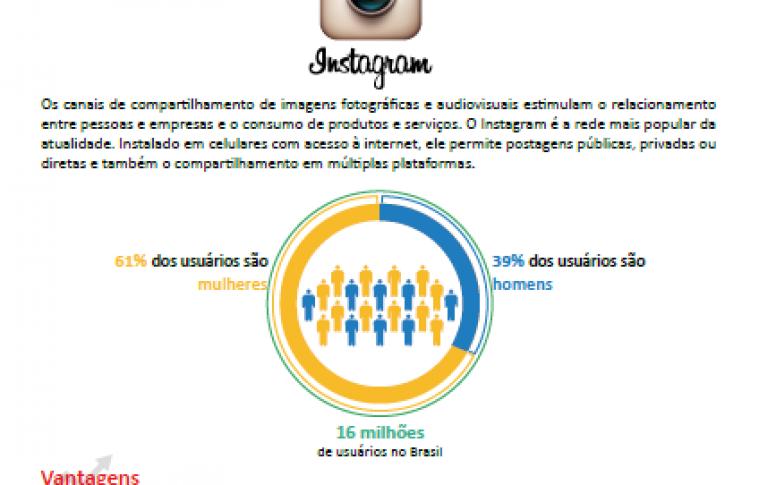 BOLETIM – Como usar o Google Meu Negócio para promoção de vendas