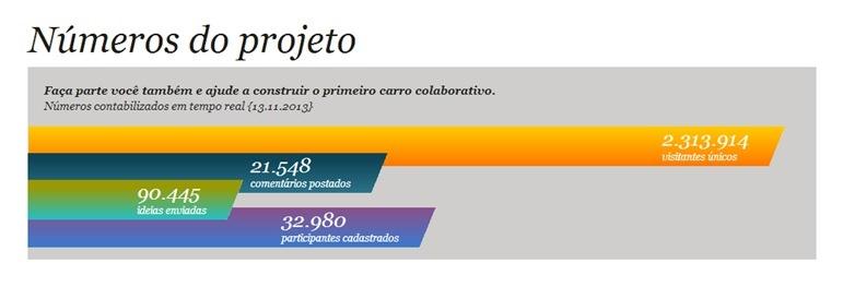 Crowdfunding_Meio