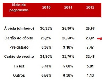 Dicas Minimercados_Tabela