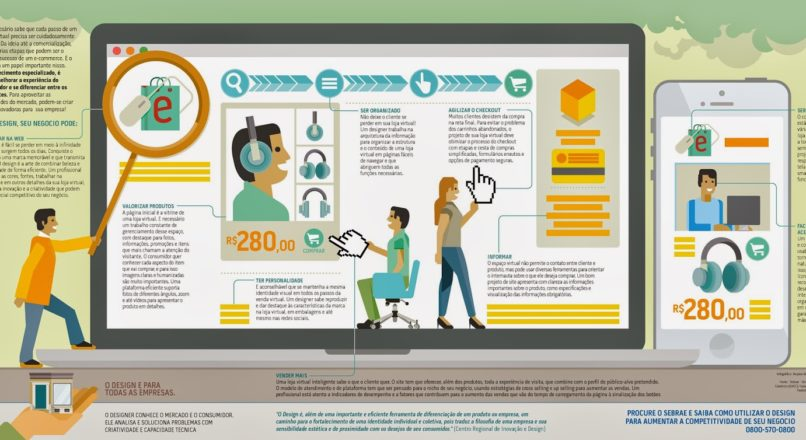 No Dia Nacional do Design, aumente a competitividade da sua loja virtual