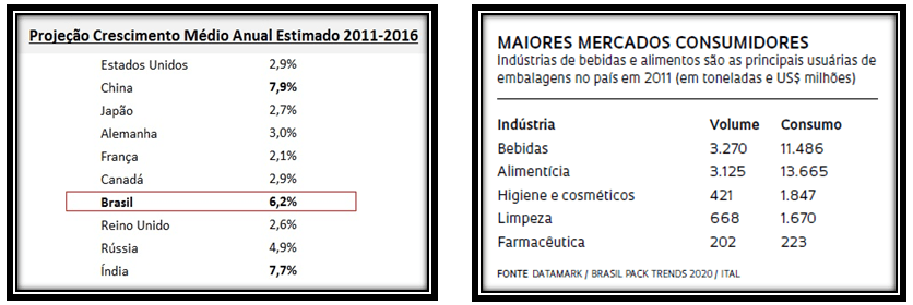 Embalagem_Centro 1