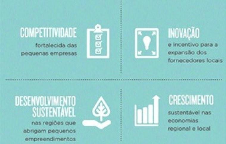 7 dicas para inovar no varejo