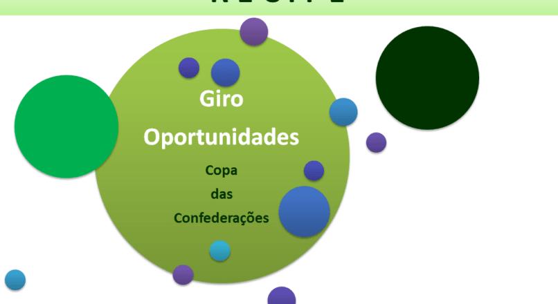 Giro de Oportunidades em Recife
