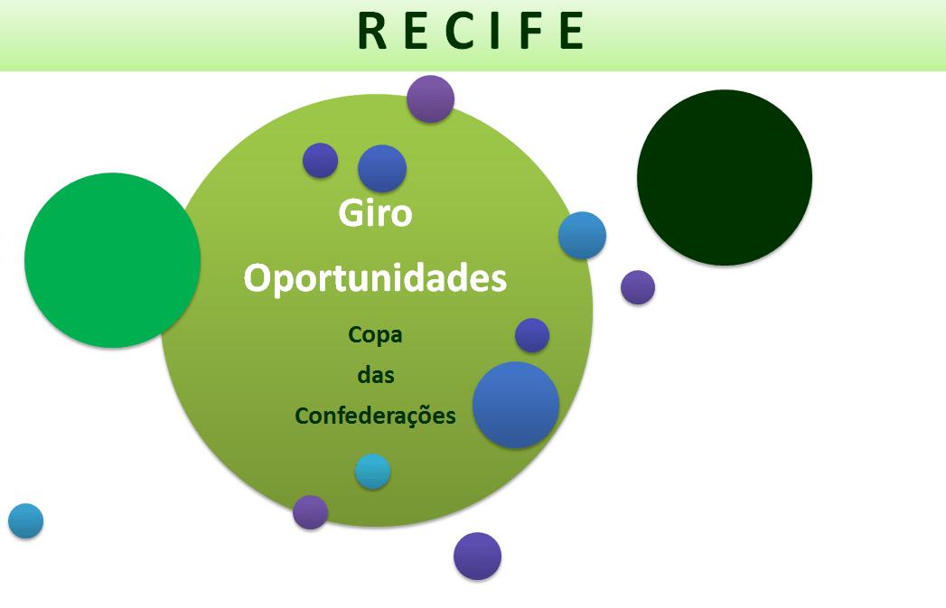 Giro de Oportunidades_CF_Recife_Capa1