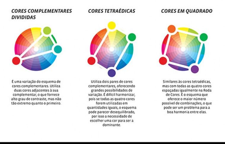 Infográfico – Psicologia das Cores no Marketing