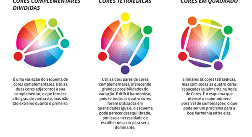 Infográfico – Psicologia das Cores no Marketing