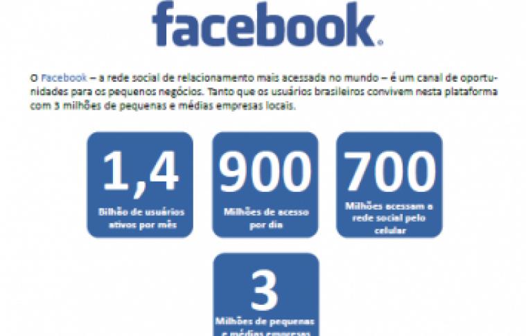 Boletim – Facebook para negócios