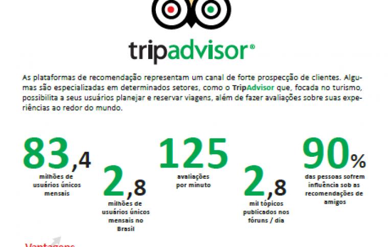 Boletim –  Como promover seu negócio usando tripadvisor