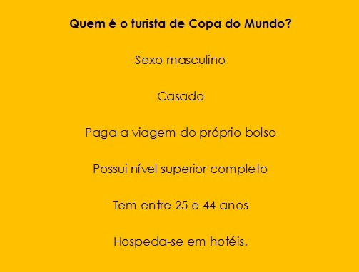 Word Cup Turistas_Perfil1