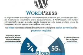 Boletim – Como Facilitar sua publicação utilizando WordPress