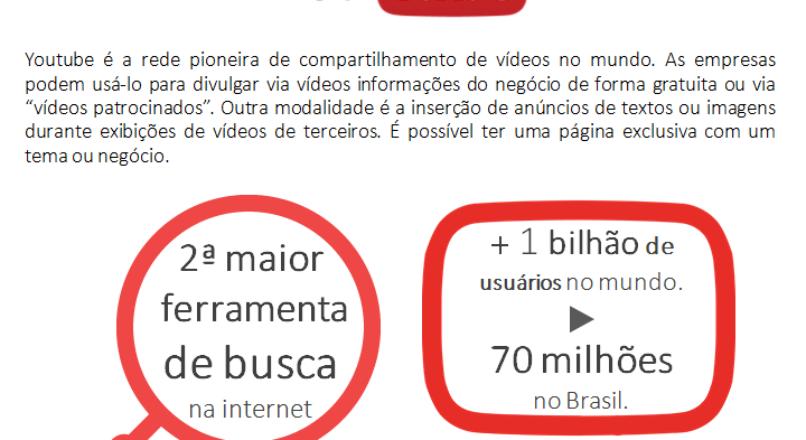 BOLETIM – Como usar o Youtube para promoção de vendas