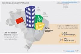 Concorrência chinesa e a moda fluminense: ameaças e oportunidades