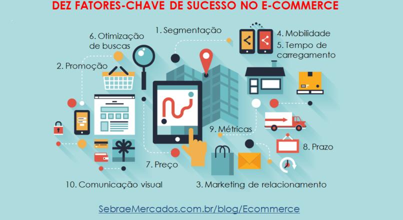 Fatores-Chave de Sucesso no e-commerce