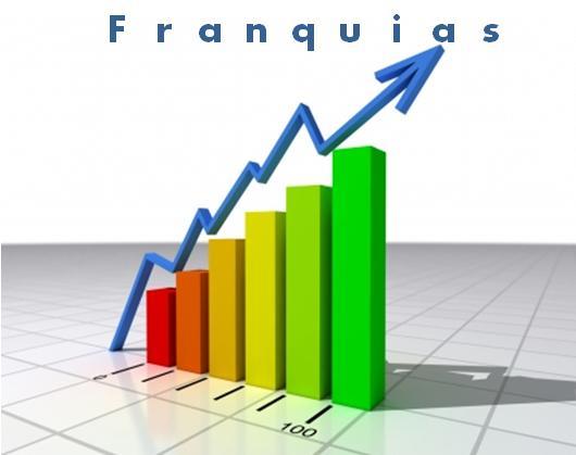 franquias para investir
