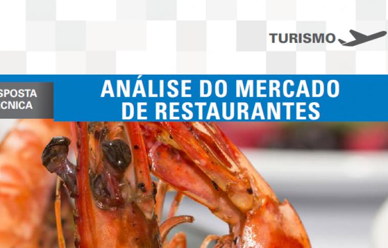 Boletim- Análise do Mercado de Restaurantes
