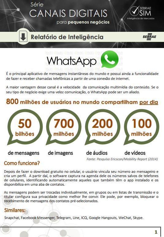 whatsapp canais digitais capa