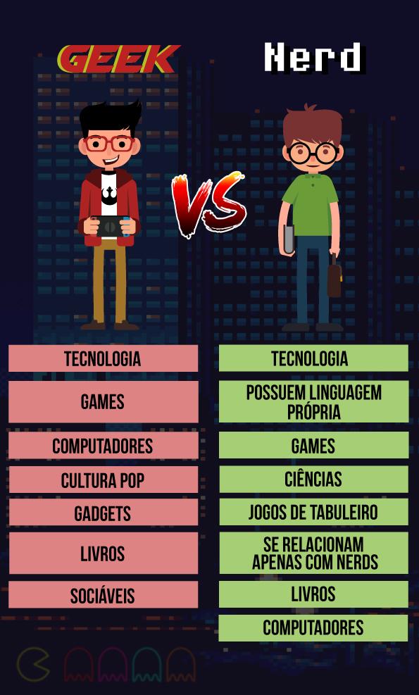 nerd x geek