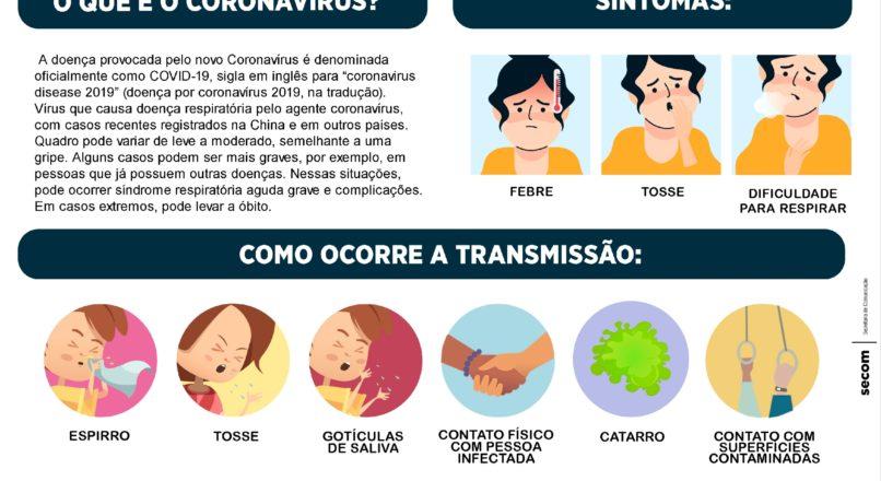 Como se prevenir contra o coronavirus