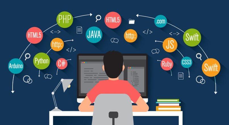 Linguagens de web design, o que elas fazem e por que você precisa delas