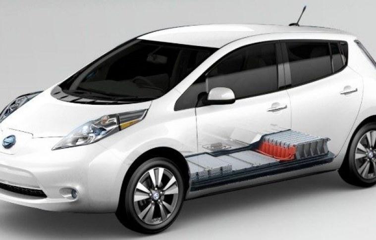 3 inovações do mercado automobilístico para a próxima década