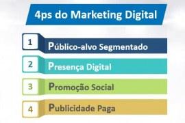 Quais são os 4 Ps do Marketing Digital?