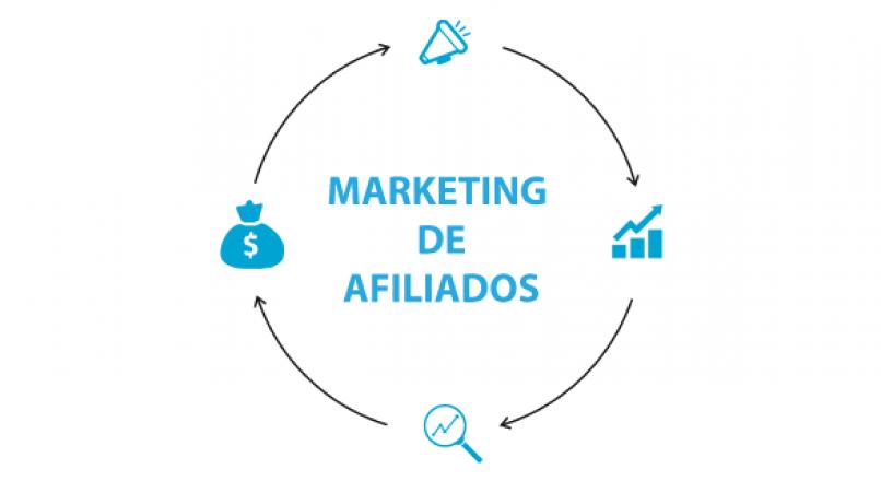 Como Começar no Marketing de Afiliados?