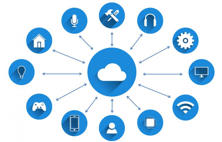 Cloud computing, o que é e como sua empresa pode usar esse recurso?